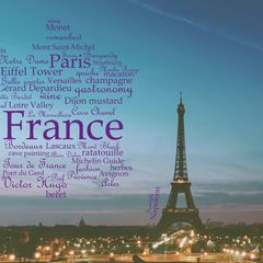 Greetings from France - Wordcloud Postcard